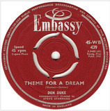 Theme For A Dream / Are You Sure - Don Duke And Bobby Stevens