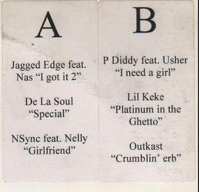 Various Artists - Buzz Clips 15