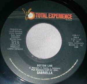 Gabriella - Bottom Line