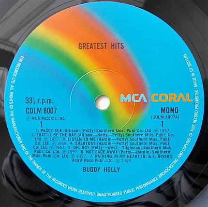 #<Artist:0x00007fcee101a830> - Greatest Hits