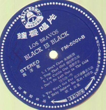 #<Artist:0x00007fcee2587380> - Black Is Black