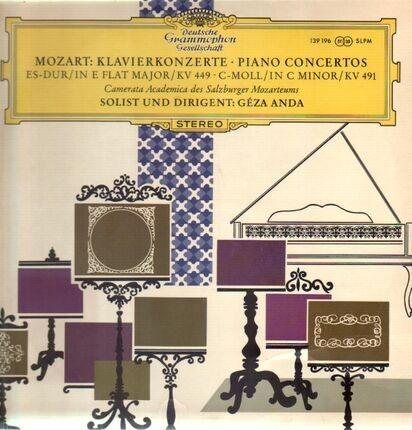 #<Artist:0x00007fac48eef380> - Piano Concertos