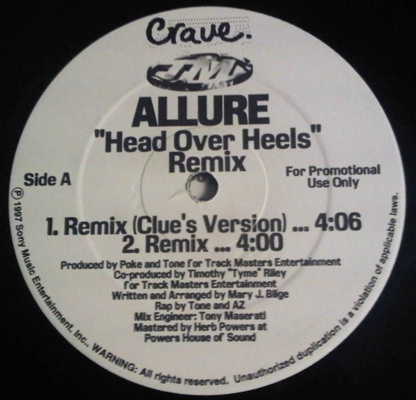 #<Artist:0x007f671b295160> - Head Over Heels (Remix)