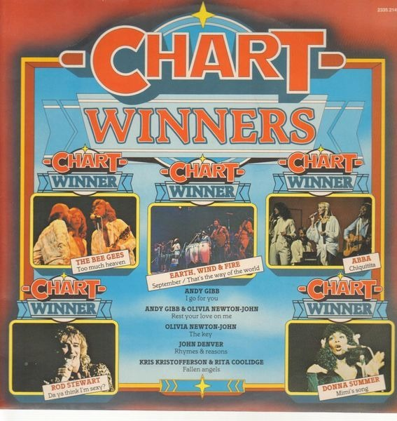 #<Artist:0x007fca324a1858> - Chart winners (music for Unicef concert)