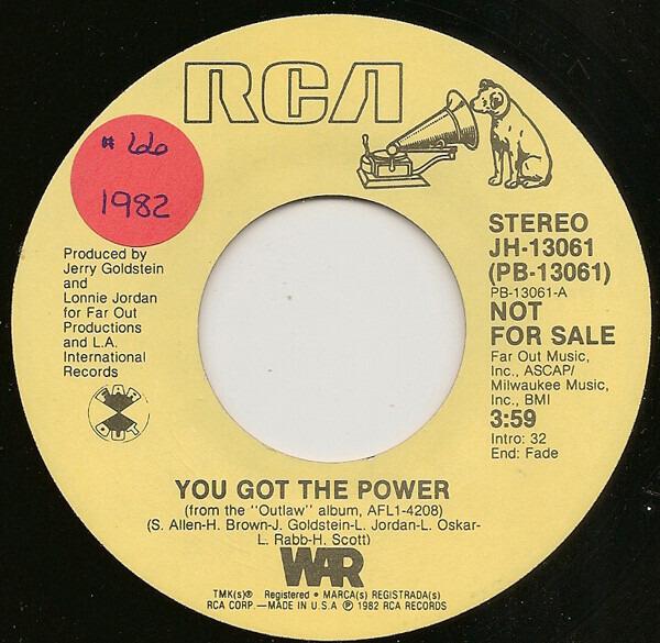 #<Artist:0x007f786c681550> - You Got The Power
